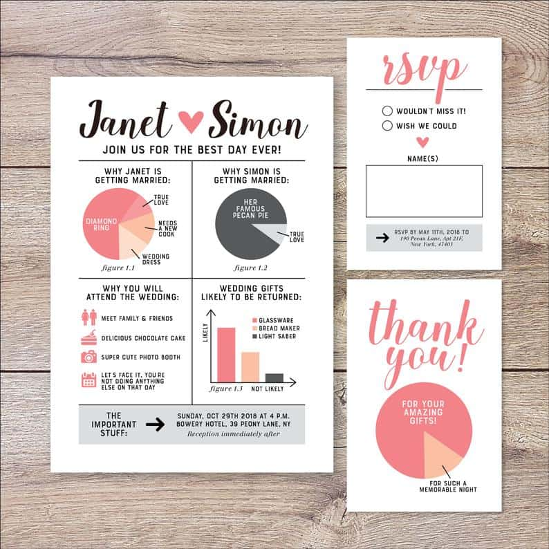 funny wedding invitations - infographic