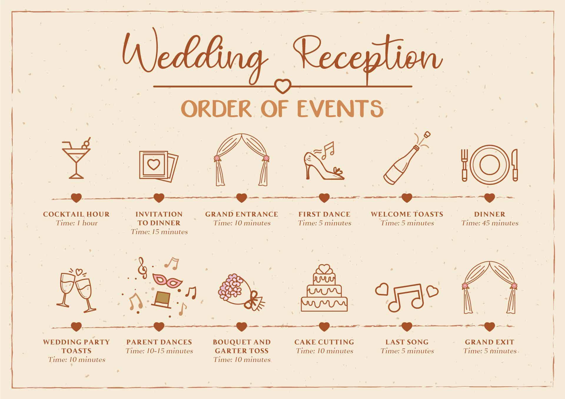 Wedding Reception Timeline Sample 3