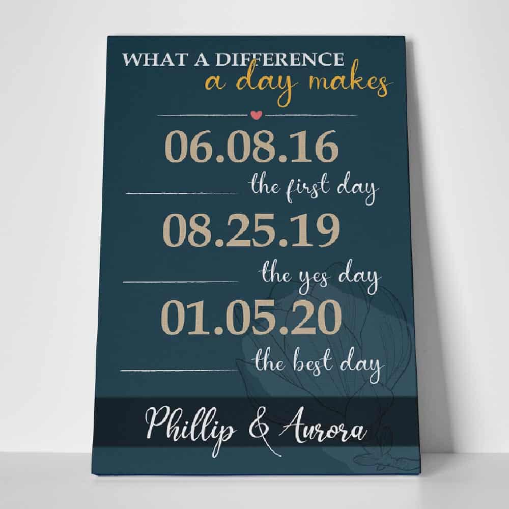 wedding date canvas sign