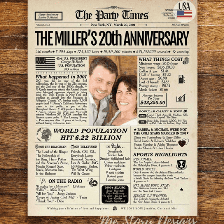 Newspaper Poster Sign - 20th Anniversary Gifts
