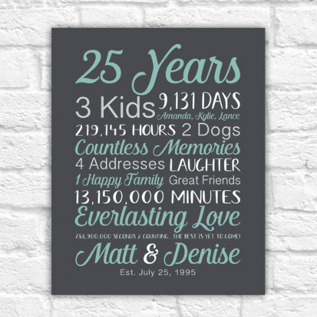 25 Years of Marriage Canvas
