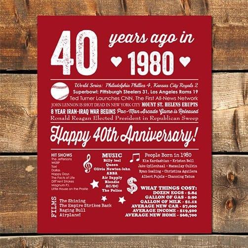 40th anniversary gift: 40th Anniversary Sign