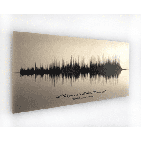 Sound Wave Art - 50th anniversary gifts