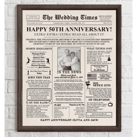 Personalized Newspaper Poster