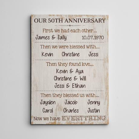 Our 50th Anniversary Story Custom Canvas Print