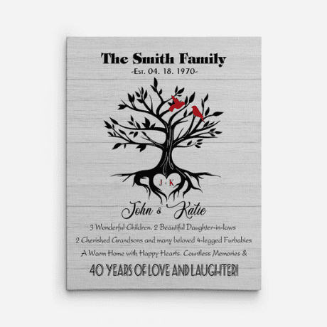 Personalized Family Tree Canvas Print - anniversary gifts by year