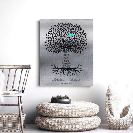 Countdown Family Tree Roots Custom Print