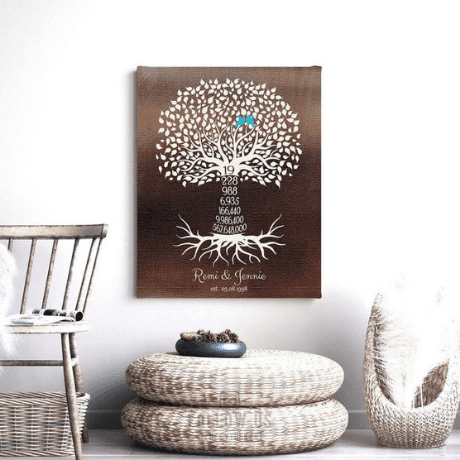 Personalized Family Countdown Tree Roots - 19th anniversary gift