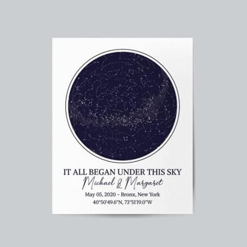 It All Began Under This Sky Custom Star Map Framed Print